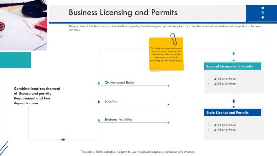 Enterprise Handbook Business Licensing And Permits Ppt Portfolio Topics PDF