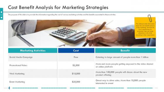 Enterprise Handbook Cost Benefit Analysis For Marketing Strategies Ppt Slides Design Ideas PDF