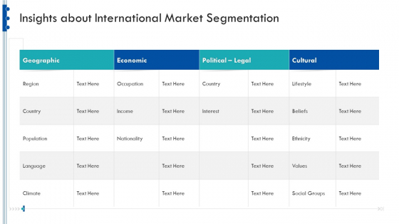 Enterprise Handbook Insights About International Market Segmentation Ppt Model Backgrounds PDF