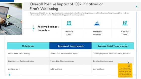 Enterprise Handbook Overall Positive Impact Of CSR Initiatives On Firms Wellbeing Ppt Icon Designs PDF