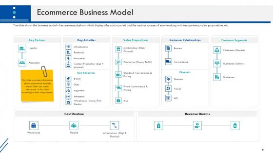Enterprise_Handbook_Ppt_PowerPoint_Presentation_Complete_Deck_With_Slides_Slide_11