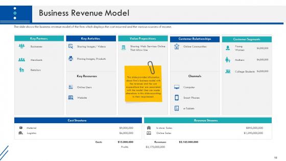 Enterprise_Handbook_Ppt_PowerPoint_Presentation_Complete_Deck_With_Slides_Slide_12