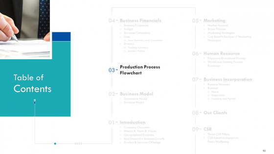Enterprise_Handbook_Ppt_PowerPoint_Presentation_Complete_Deck_With_Slides_Slide_13