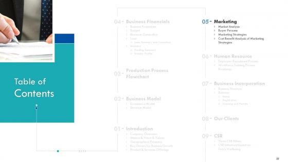 Enterprise_Handbook_Ppt_PowerPoint_Presentation_Complete_Deck_With_Slides_Slide_22