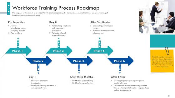Enterprise_Handbook_Ppt_PowerPoint_Presentation_Complete_Deck_With_Slides_Slide_29