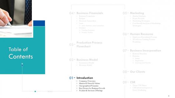 Enterprise_Handbook_Ppt_PowerPoint_Presentation_Complete_Deck_With_Slides_Slide_3