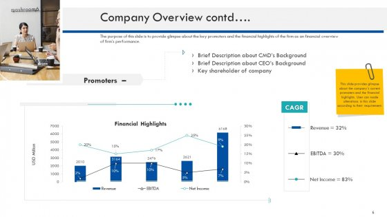 Enterprise_Handbook_Ppt_PowerPoint_Presentation_Complete_Deck_With_Slides_Slide_5