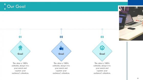 Enterprise_Handbook_Ppt_PowerPoint_Presentation_Complete_Deck_With_Slides_Slide_51
