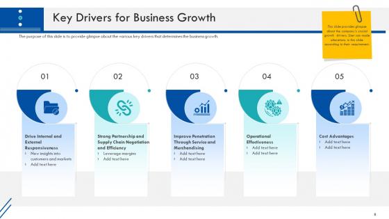 Enterprise_Handbook_Ppt_PowerPoint_Presentation_Complete_Deck_With_Slides_Slide_8