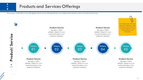 Enterprise_Handbook_Ppt_PowerPoint_Presentation_Complete_Deck_With_Slides_Slide_9