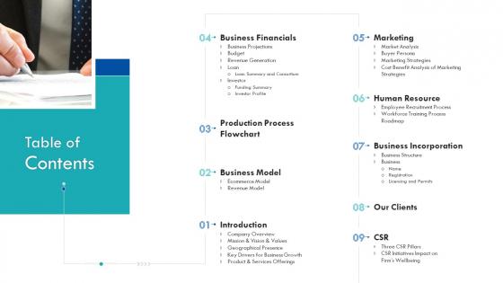 Enterprise Handbook Table Of Contents Ppt Layouts Grid PDF