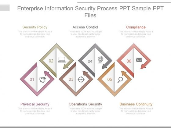 information security policy template