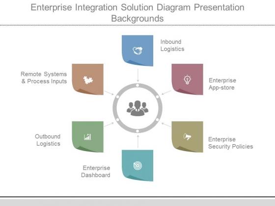 Enterprise Integration Solution Diagram Presentation Backgrounds