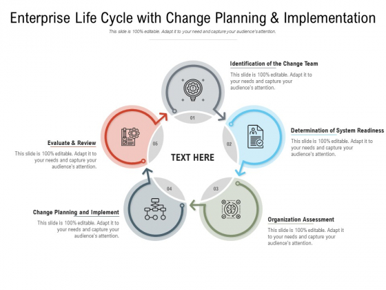 Enterprise Life Cycle With Change Planning And Implementation Ppt PowerPoint Presentation Portfolio Designs