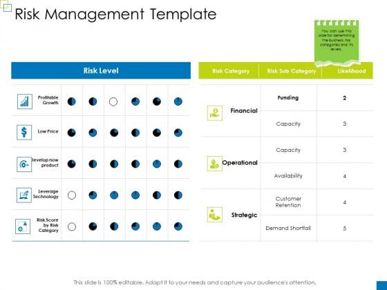 Enterprise Management Risk Management Template Inspiration PDF