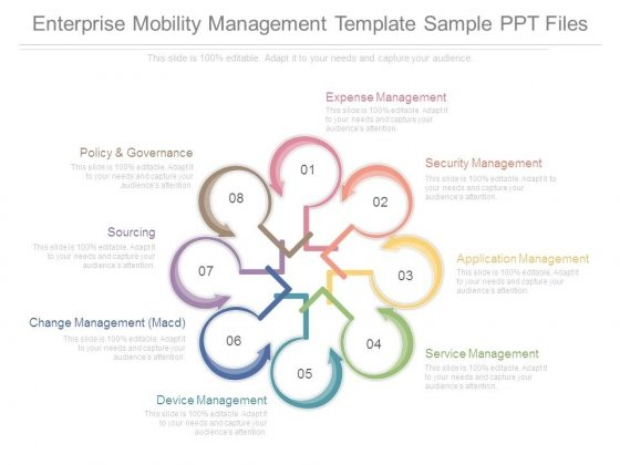 Enterprise Mobility Management Template Sample Ppt Files ...