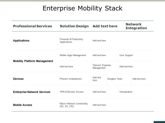 Enterprise Mobility Stack Ppt PowerPoint Presentation Infographic Template Files