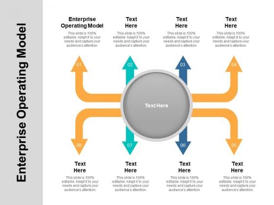 Enterprise Operating Model Ppt PowerPoint Presentation Infographics Designs Cpb