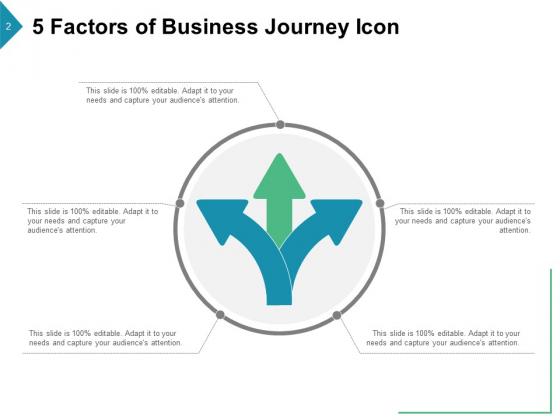 Enterprise_Pathway_Product_Goals_Ppt_PowerPoint_Presentation_Complete_Deck_Slide_2