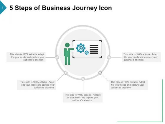 Enterprise_Pathway_Product_Goals_Ppt_PowerPoint_Presentation_Complete_Deck_Slide_3