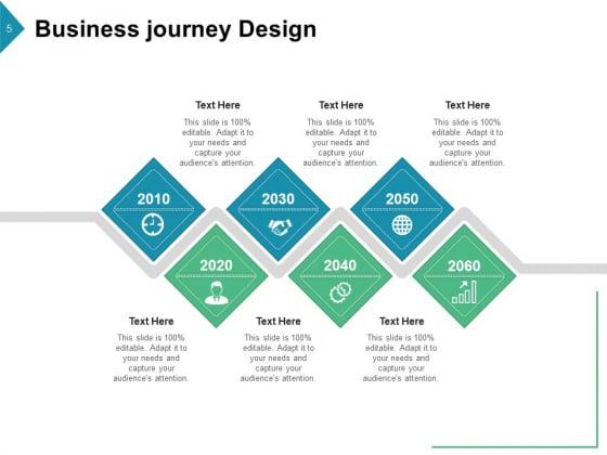 Enterprise_Pathway_Product_Goals_Ppt_PowerPoint_Presentation_Complete_Deck_Slide_5