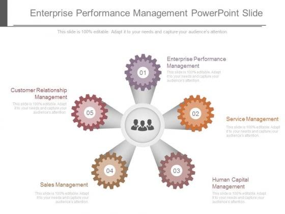 Enterprise Performance Management Powerpoint Slide
