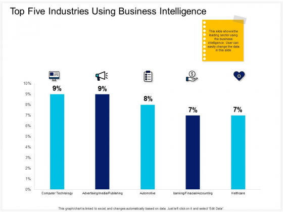 Enterprise Problem Solving And Intellect Top Five Industries Using Business Intelligence Infographics PDF