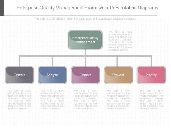 Enterprise Quality Management Framework Presentation Diagrams