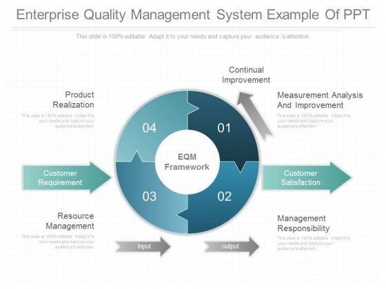 how to develop a quality management system