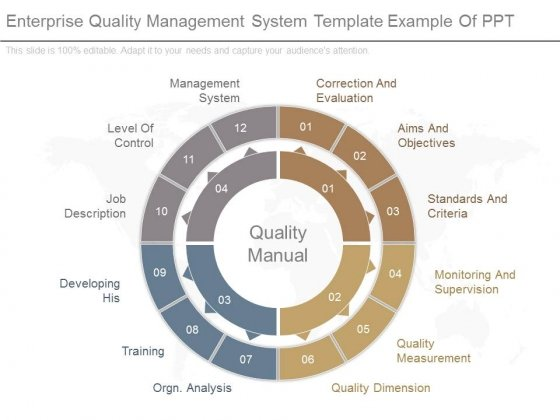 Enterprise Quality Management System Template Example Of Ppt