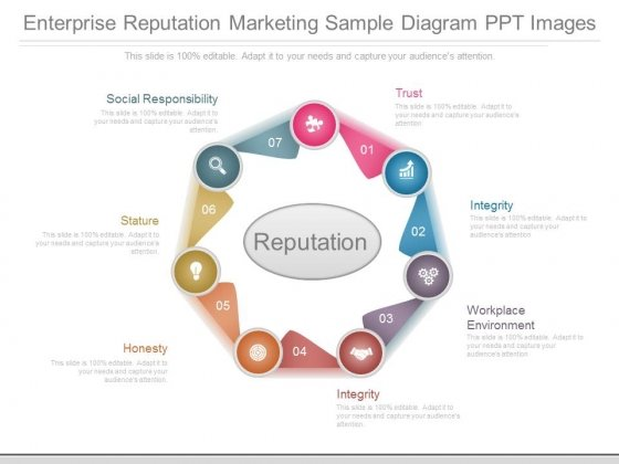 Enterprise Reputation Marketing Sample Diagram Ppt Images