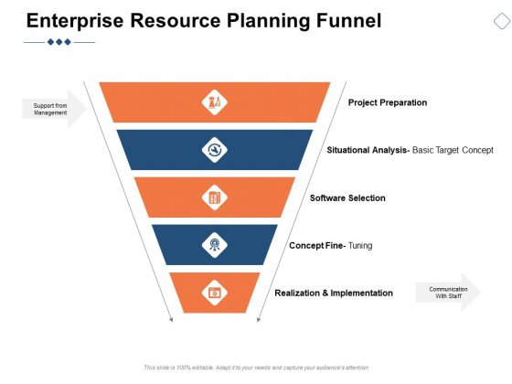 Enterprise Resource Planning Funnel Ppt PowerPoint Presentation Icon Deck
