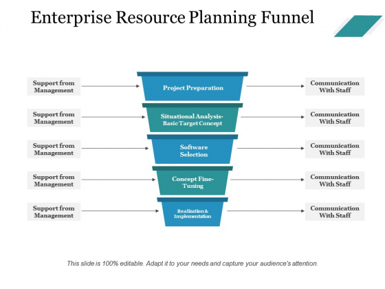 Enterprise Resource Planning Funnel Ppt PowerPoint Presentation Icon Ideas