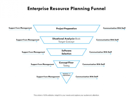 Enterprise Resource Planning Funnel Ppt PowerPoint Presentation Model Aids