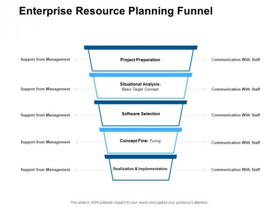 Enterprise Resource Planning Funnel Ppt PowerPoint Presentation Model Backgrounds