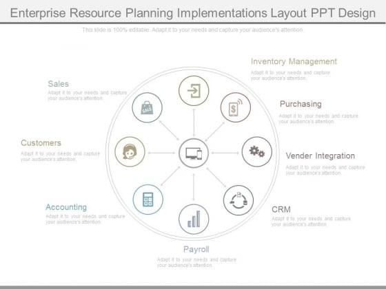 Enterprise Resource Planning Implementations Layout Ppt Design