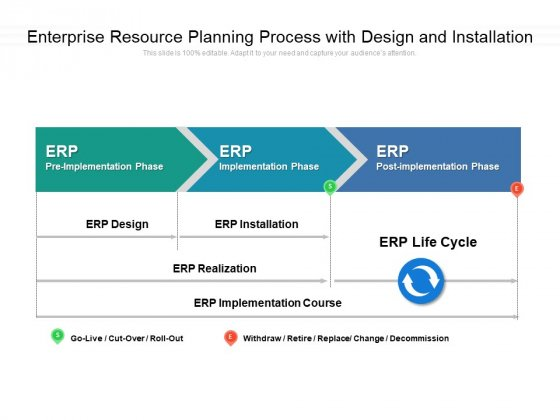 Enterprise Resource Planning Process With Design And Installation Ppt Powerpoint Presentation File Objects Pdf