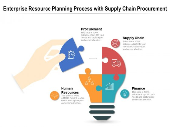 Enterprise Resource Planning Process With Supply Chain Procurement Ppt Powerpoint Presentation Pictures Demonstration Pdf
