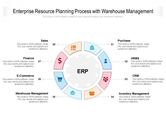 Enterprise Resource Planning Process With Warehouse Management Ppt Powerpoint Presentation Summary Format Pdf