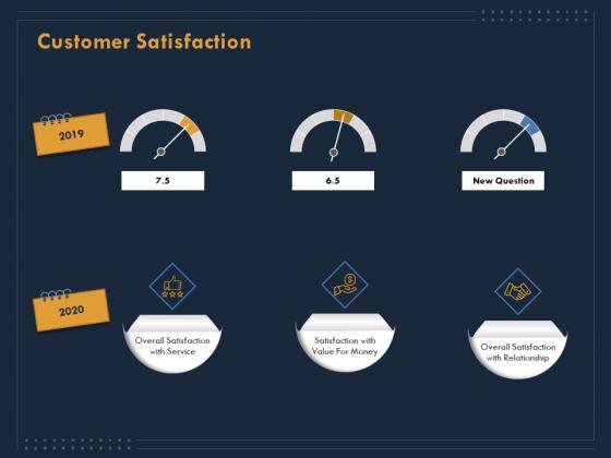 Enterprise Review Customer Satisfaction Ppt Visual Aids Deck PDF