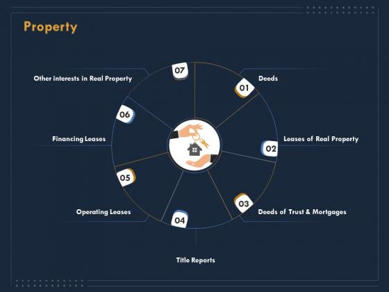 Enterprise_Review_Property_Ppt_Summary_Portfolio_PDF_Slide_1