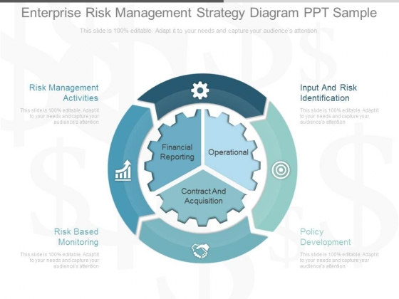 Enterprise Risk Management Strategy Diagram Ppt Sample