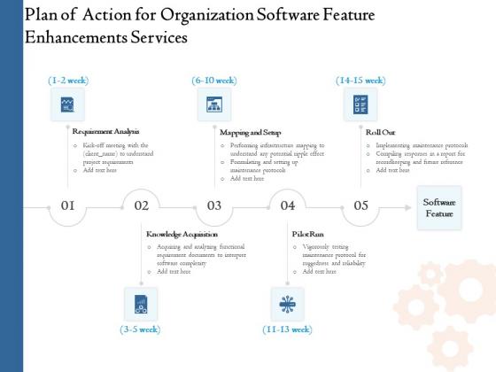 Enterprise Software Development Service Plan Of Action For Organization Software Feature Enhancements Elements PDF
