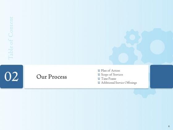 Enterprise_Software_Development_Service_Proposal_Ppt_PowerPoint_Presentation_Complete_Deck_With_Slides_Slide_6
