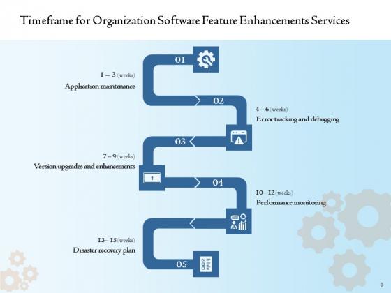 Enterprise_Software_Development_Service_Proposal_Ppt_PowerPoint_Presentation_Complete_Deck_With_Slides_Slide_9