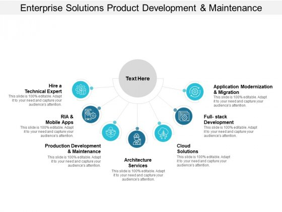 Enterprise Solutions Product Development And Maintenance Ppt PowerPoint Presentation Styles Layouts