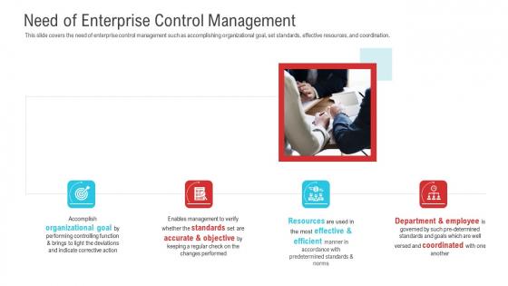 Enterprise System Business Administration Need Of Enterprise Control Management Guidelines PDF