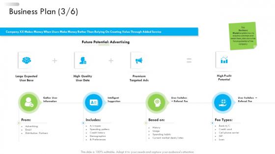 Enterprise Tactical Planning Business Plan Profit Ppt Pictures Slides PDF