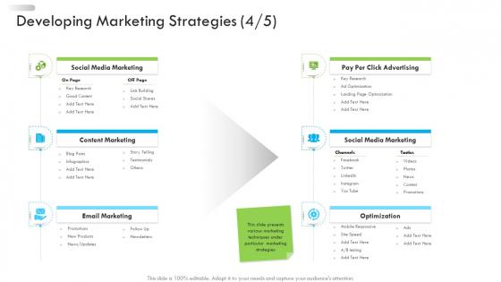 Enterprise Tactical Planning Developing Marketing Strategies Social Designs PDF