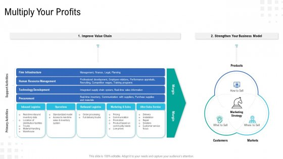 Enterprise Tasks Procedures And Abilities Quick Overview Multiply Your Profits Ideas PDF
